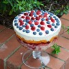 The Ginormous English Berry Trifle Recipe (remix feat. Foxy Frangelico + Lil Mandarin)
